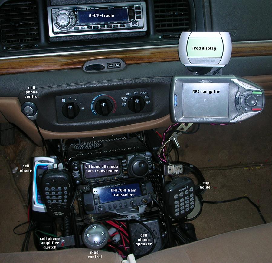 annotated car dash